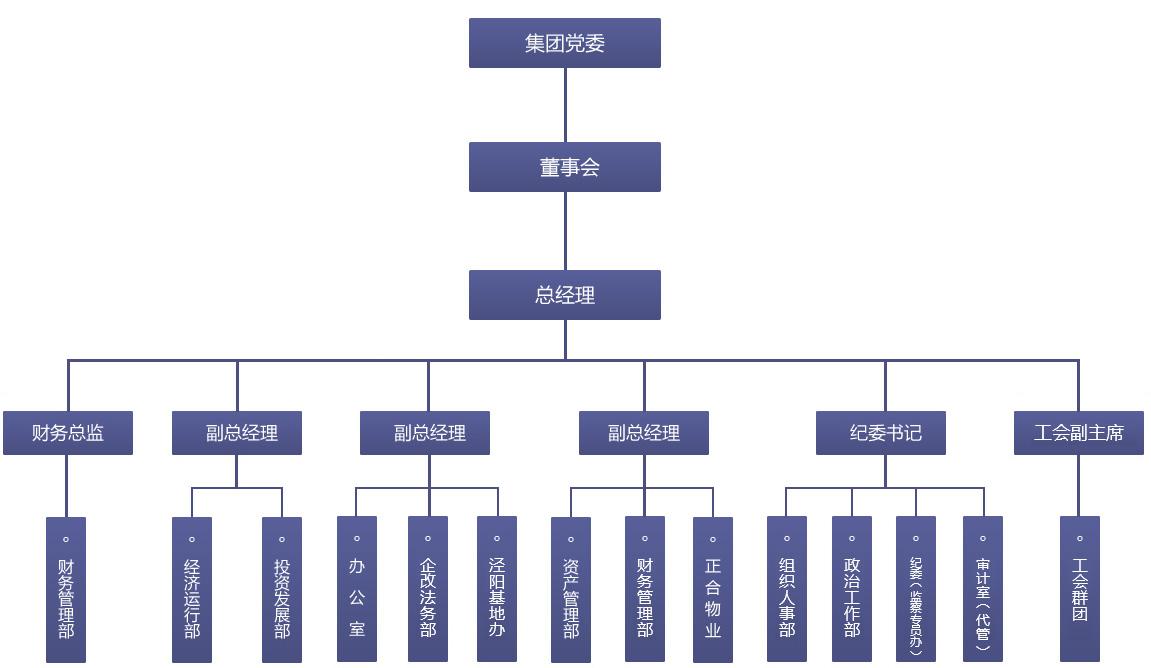 2020.3.18 组织架构图.jpg